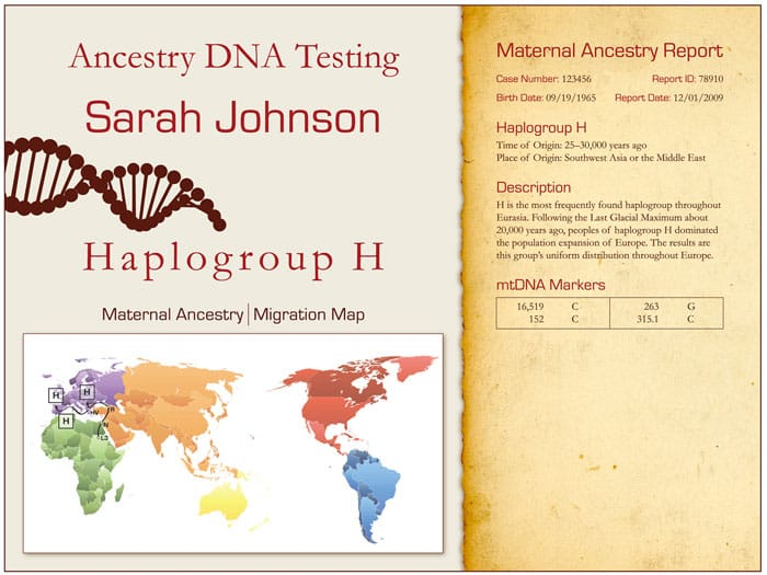 Motinos kilmės linijos testas